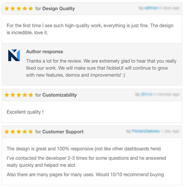 1605135268 813 reviews - NobleUI - Admin & Dashboard Template