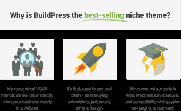 buildpress top theme - BuildPress - Multi-purpose Construction and Landscape WP Theme