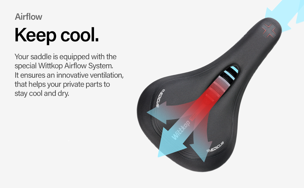 e34601a4 1cb8 4276 b197 e2a5da0fdd95.  CR0,0,970,600 PT0 SX970 V1    - Wittkop Bike Seat [for Trekking Bikes] - Bicycle Seat for Men & Women, Waterproof Bike Saddle with Innovative 5-Zone-Concept & Gel Pad, Bicycle Saddle