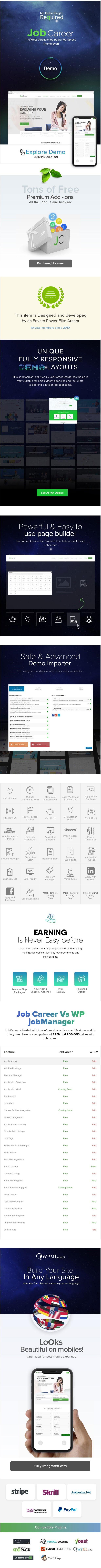 jobcareer item details - JobCareer   Job Board Responsive WordPress Theme