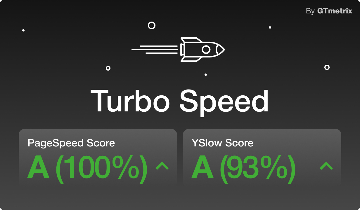 turbo speed - Shella - Multipurpose Shopify theme, fastest with the banner builder