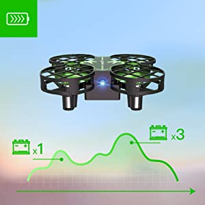 47276e14 6fb5 460b a623 5a3307567b7e.  CR0,0,1001,1001 PT0 SX300 V1    - SNAPTAIN H823H Mini Drone for Kids, RC Pocket Quadcopter with Altitude Hold, Headless Mode, 3D Flip, Speed Adjustment and 3 Batteries-Green