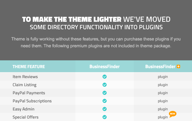 businessfinder table2 - Business Finder: Directory Listing WordPress Theme