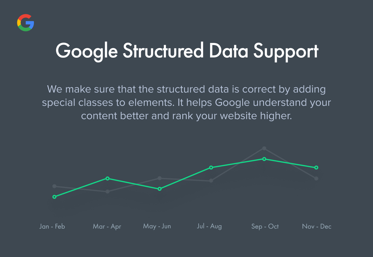 google structured data support - Authentic - Lifestyle Blog & Magazine WordPress Theme