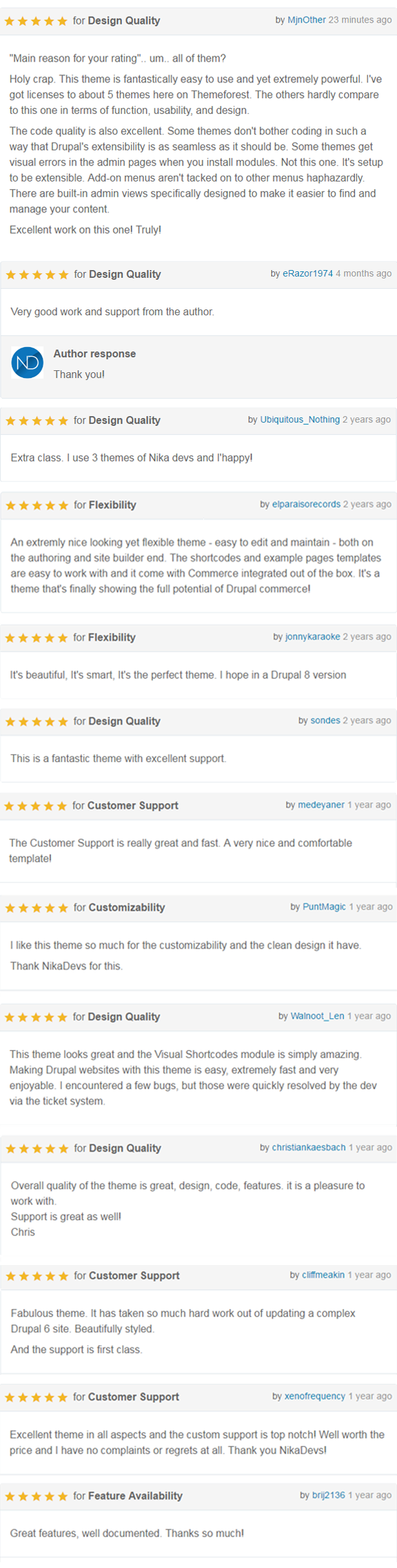 ratings - Rhythm - Drupal 7, 8 & 9 Multipurpose Commerce theme