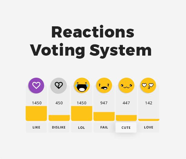 reactions system - BoomBox — Viral Magazine WordPress Theme