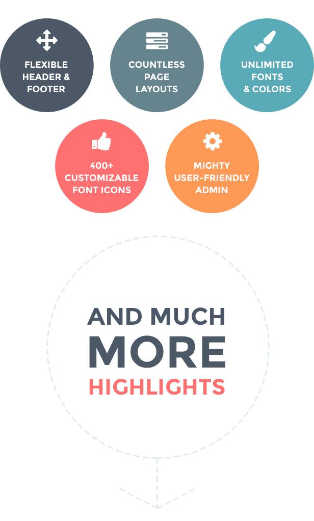 07 - Scalia - Multi-Concept Business, Shop, One-Page, Blog Theme