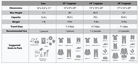 419PfYMDAvL. AC  - Rockland Journey Softside Upright Luggage Set, Charcoal, 4-Piece (14/19/24/28)