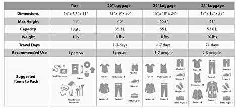 41sNC2oHocL. AC  - Rockland Journey Softside Upright Luggage Set, Charcoal, 4-Piece (14/19/24/28)