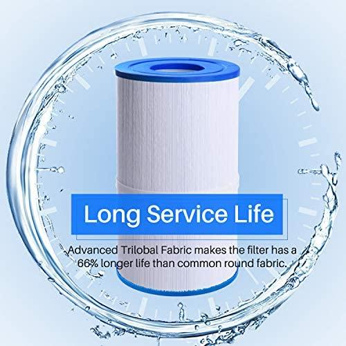 51aVbS3PBlL. AC  - POOLPURE Spa Filter Replaces Pleatco PRB35-IN, Unicel C-4335, Guardian 409-219, Filbur FC-2385, 03FIL1300, 17-2482, 25393, 303557, 817-3501, R173431, 35 sq.ft, 5 X 9 Drop in Hot Tub Filter, 1 Pack