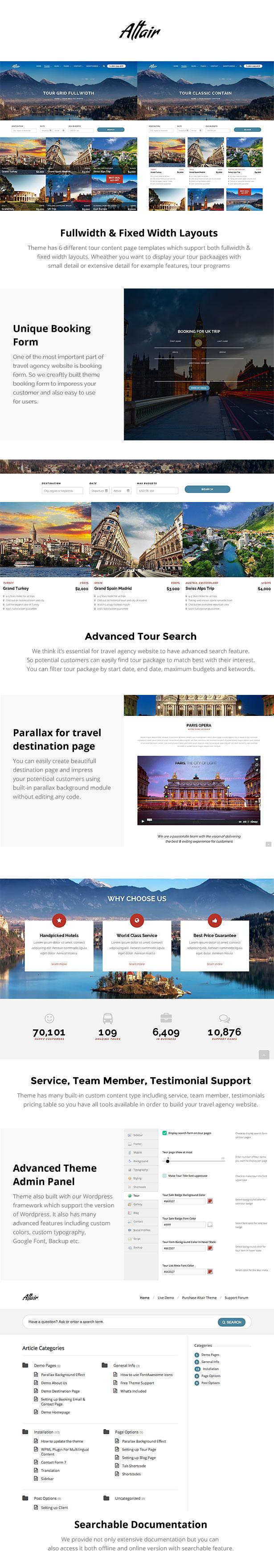 AltairFeatures - Altair   Travel Agency WordPress