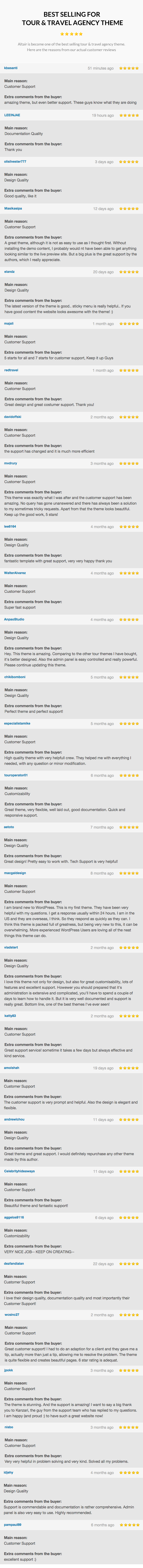altair testimonials3 - Altair   Travel Agency WordPress