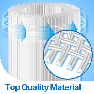b1f0c3a2 5a3e 4ad5 8110 63e16c71b9a3.  CR0,0,300,300 PT0 SX300 V1    - POOLPURE Spa Filter Replaces Pleatco PRB35-IN, Unicel C-4335, Guardian 409-219, Filbur FC-2385, 03FIL1300, 17-2482, 25393, 303557, 817-3501, R173431, 35 sq.ft, 5 X 9 Drop in Hot Tub Filter, 1 Pack