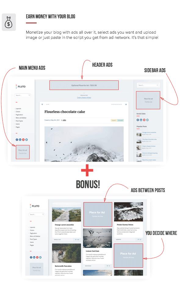desc ads - Pluto Clean Personal WordPress Masonry Blog Theme
