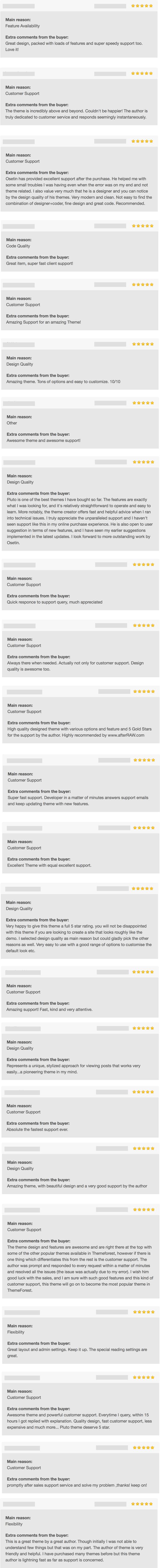 desc reviews more 2 - Pluto Clean Personal WordPress Masonry Blog Theme