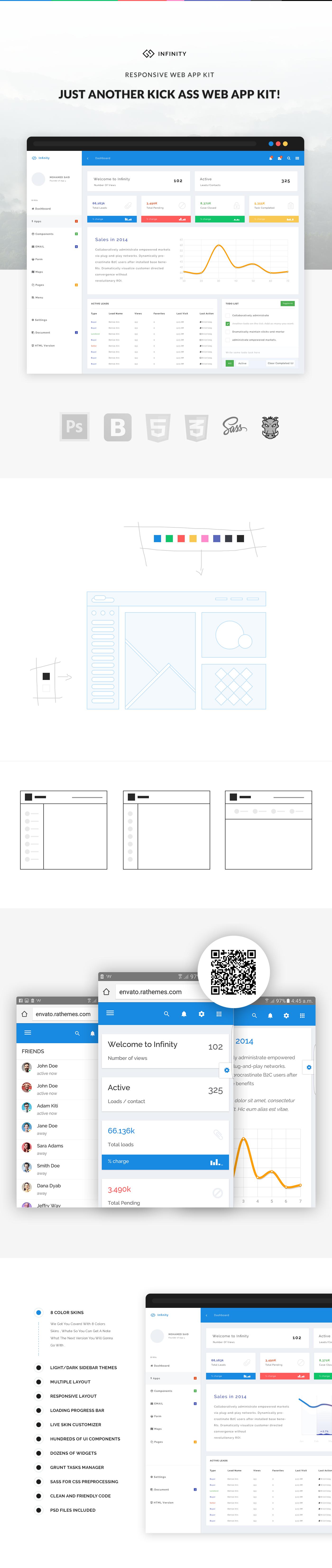 i1 - Infinity - Responsive Web App Kit