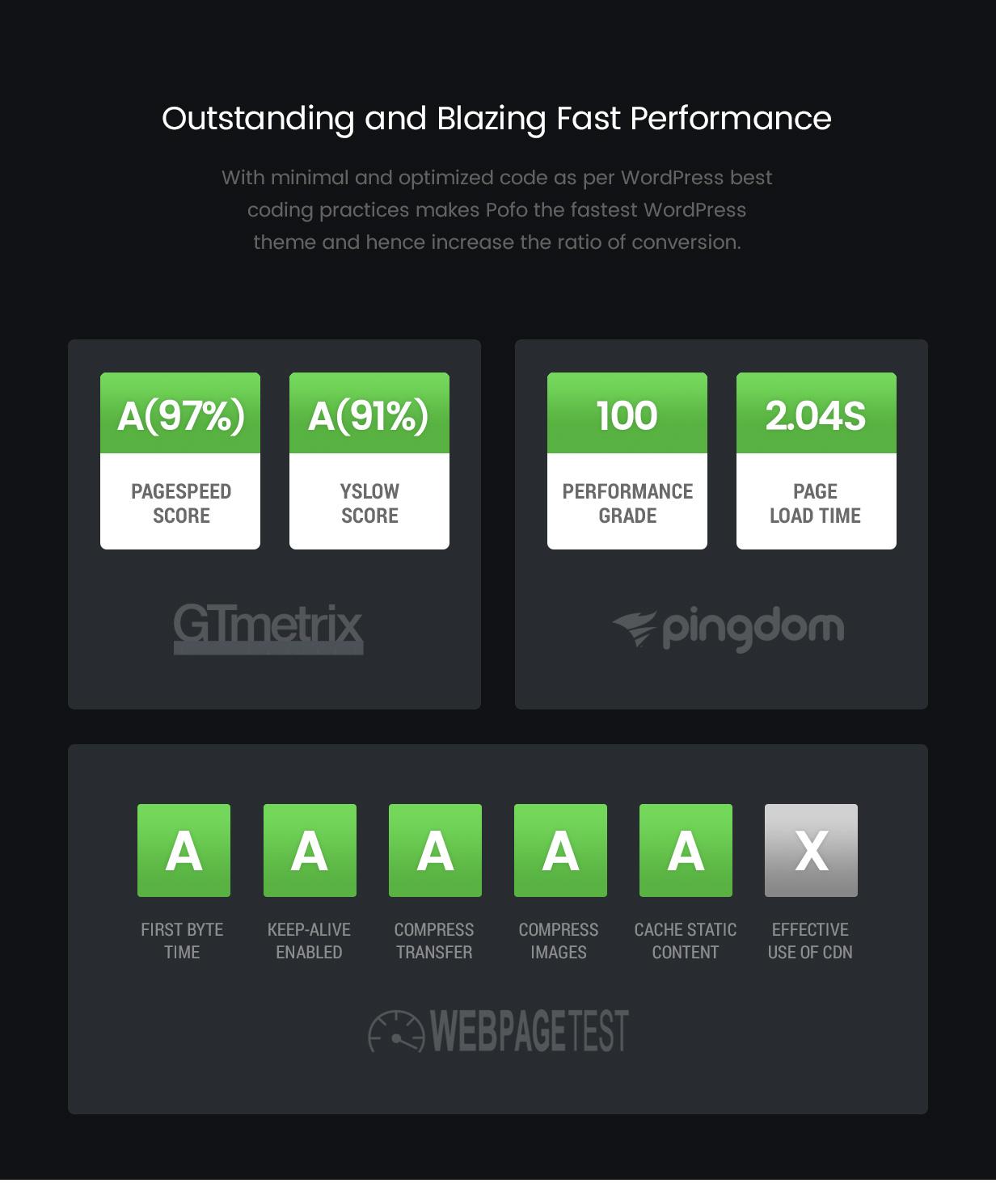 pofo wordpress fast performance v2 - Pofo - Creative Portfolio and Blog WordPress Theme