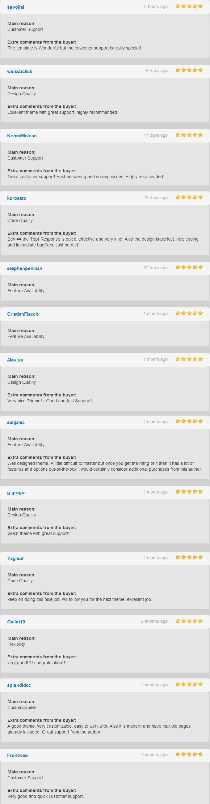 ratings - Stability - Responsive Drupal 7 Ubercart Theme