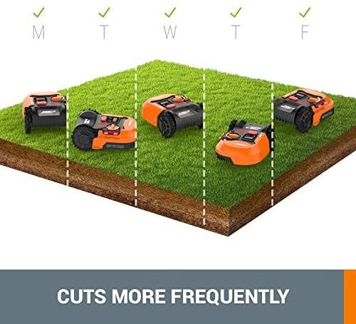 511oEWKGzwL. AC  - WORX WR140 Landroid M 20V Power Share Robotic Lawn Mower, Orange