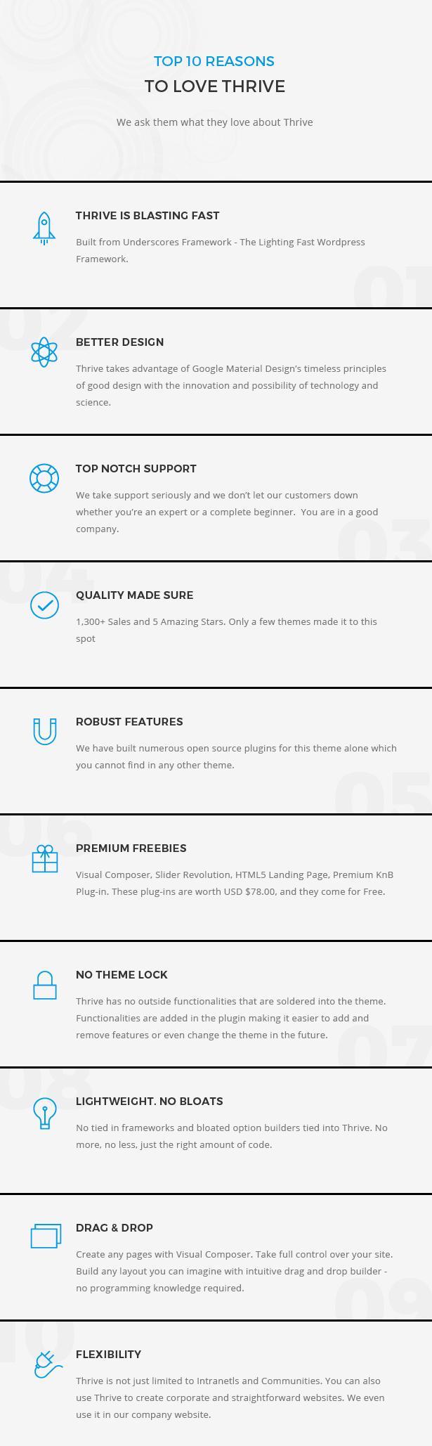 Top+10+Reasons - Thrive - Intranet & Community WordPress Theme