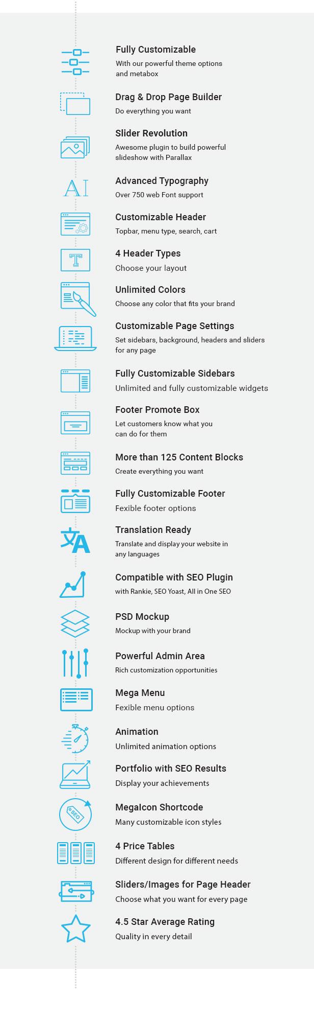 page11 2 - The SEO - Digital Marketing Agency WordPress Theme