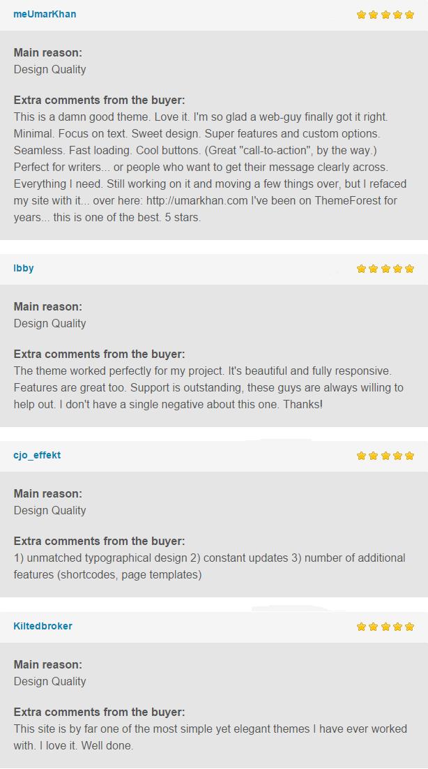 readme review - Readme - A Readable WordPress Theme