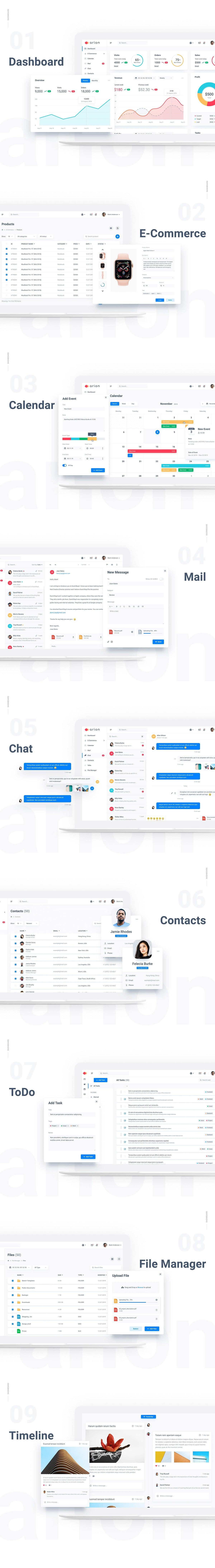 02 Presentation - Arion – Admin Dashboard & UI Kit Sketch Template