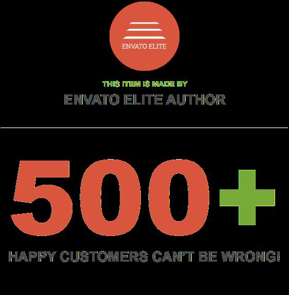 500 customers - Innova - Furniture WordPress CMS Theme