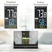 73fc1a39 b5a3 4b3d b4b3 c134295aa0ed.  CR0,0,500,500 PT0 SX220 V1    - Wittime Latest 2076 Weather Station, Wireless Indoor Outdoor Thermometer, High Precision Temperature and Humidity, Weather Forecast and Barometer, Calendar with Moon Phase, 7.5-inch HD Large Screen