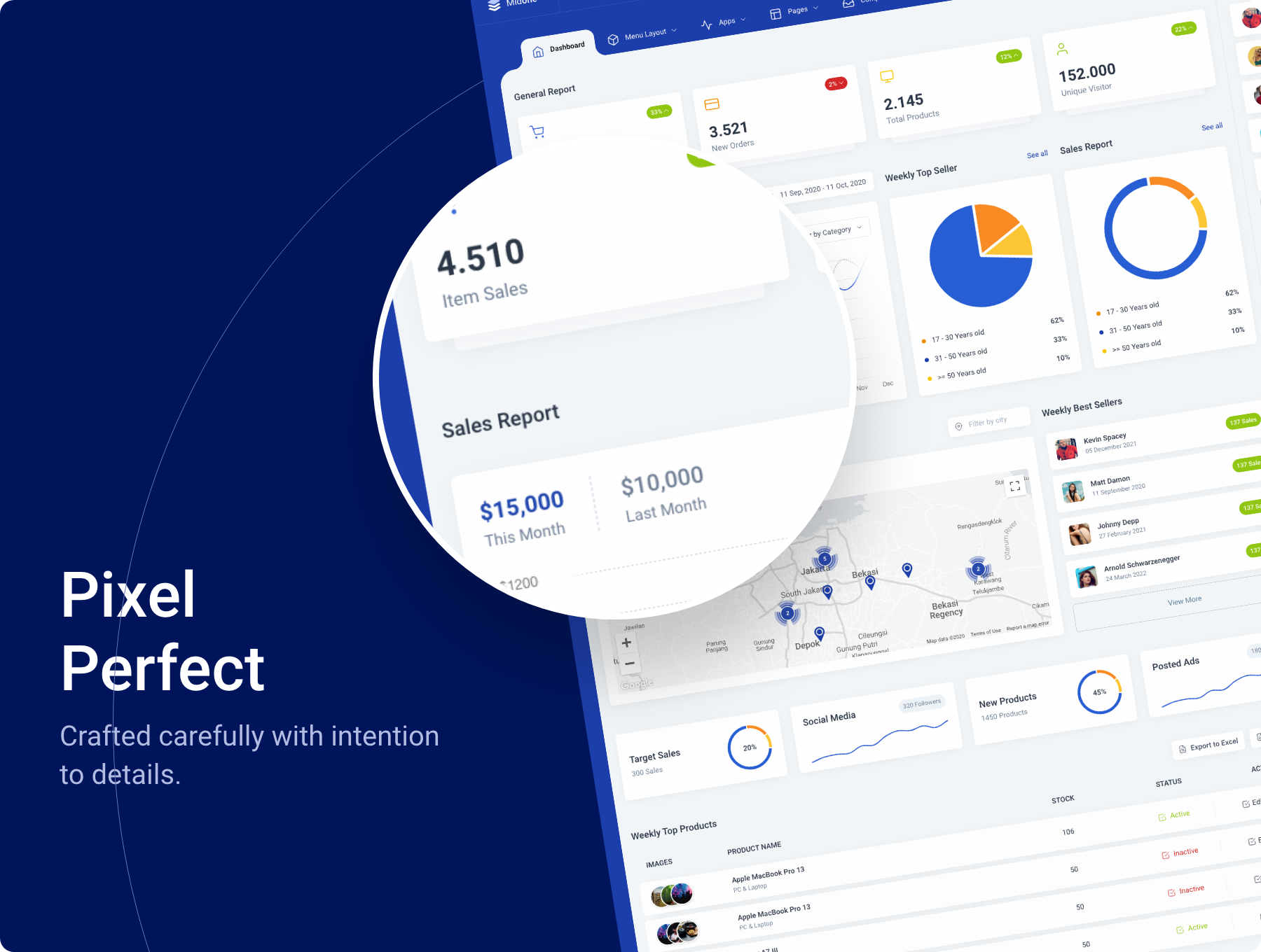Pixel Perfect - Midone - Laravel 8 Admin Dashboard Template + HTML Version + XD Design File