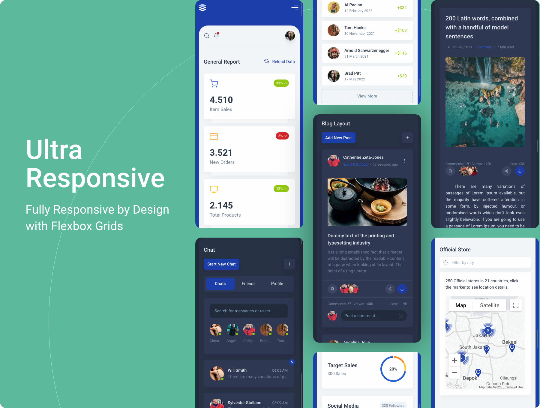 Ultra Responsive - Midone - Laravel 8 Admin Dashboard Template + HTML Version + XD Design File