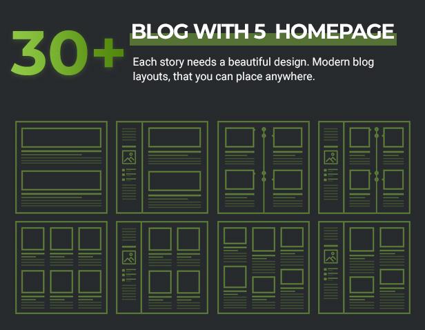 blog option - Webster - Responsive Multi-purpose HTML5 Template