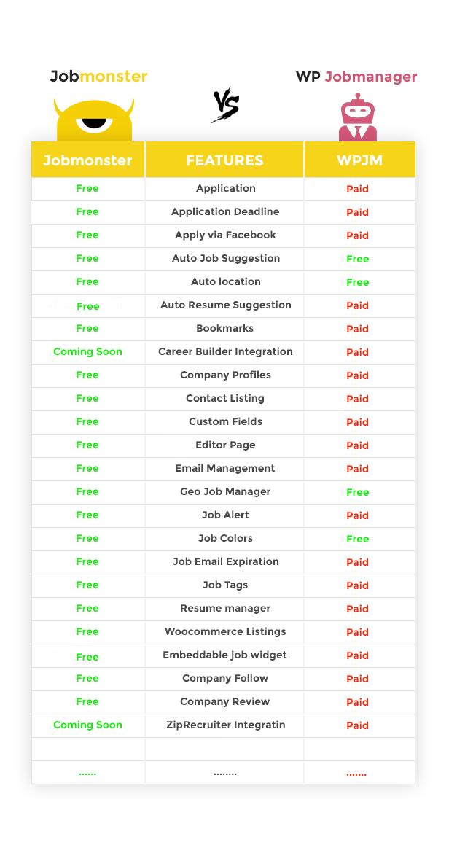 htCYtTJ - Jobmonster - Job Board WordPress Theme
