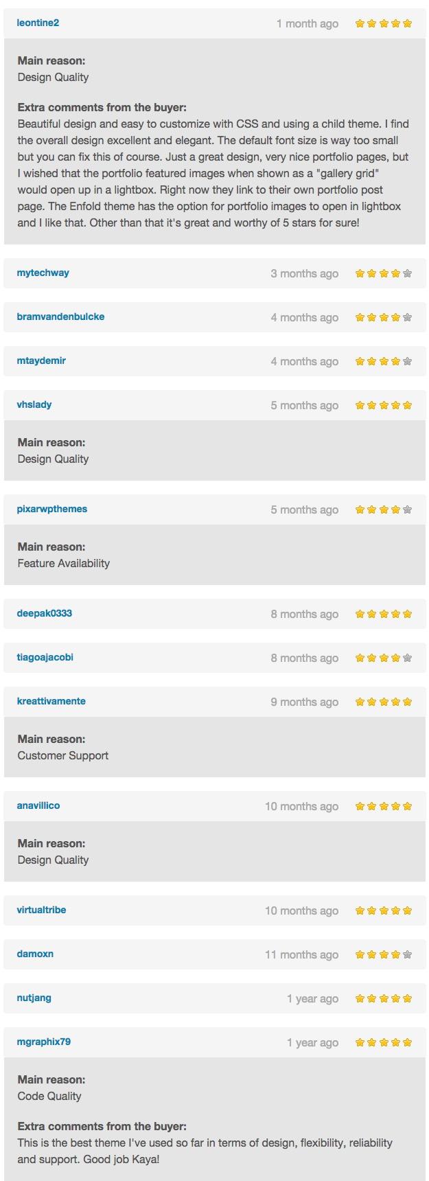 innova reviews - Innova - Furniture WordPress CMS Theme