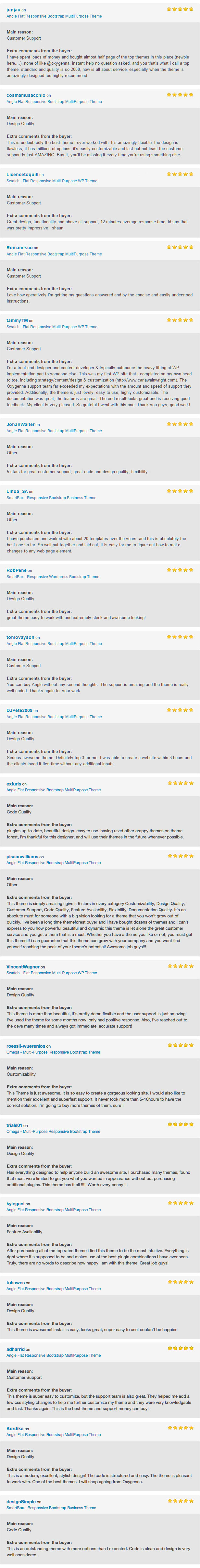 comment list - Angle Flat Responsive Bootstrap MultiPurpose Theme