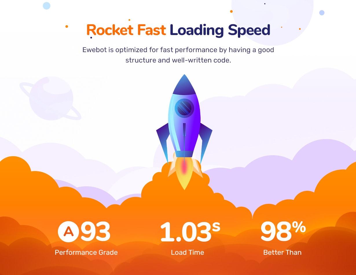 ewebot speed - Ewebot - SEO Marketing & Digital Agency