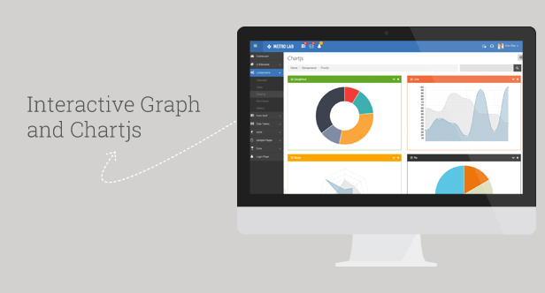 graph by vectorlab1 d6hwp9p - Metro Lab - Responsive Dashboard Template
