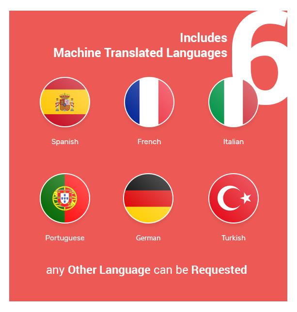 includes 6 languages - MedicalPress - Health WordPress Theme