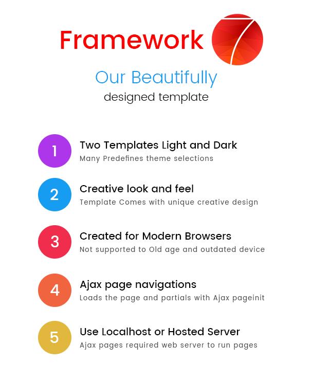 previewF7 - GoMobileUX Multipurpose HTML Template - Bootstrap Framework 7 Angular 8 kit
