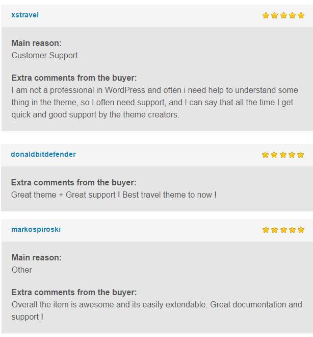 reviews 2 - Travelo - Travel/Tour Booking Responsive WordPress Theme