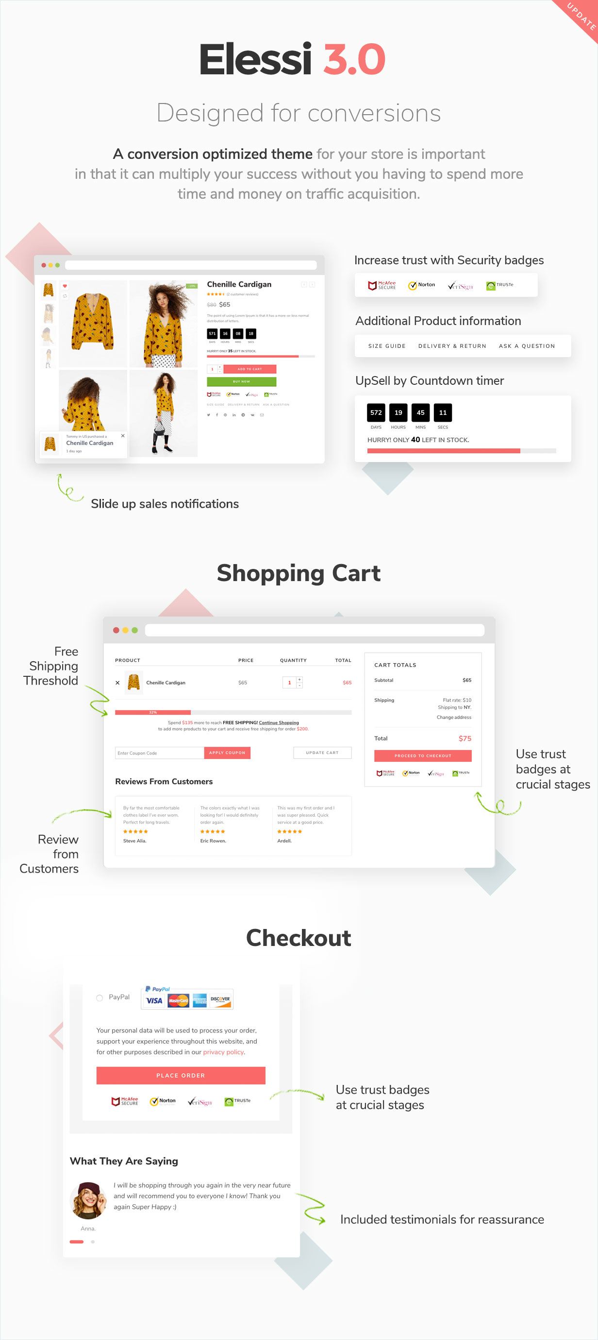 version 3.0 - Elessi - WooCommerce AJAX WordPress Theme - RTL support