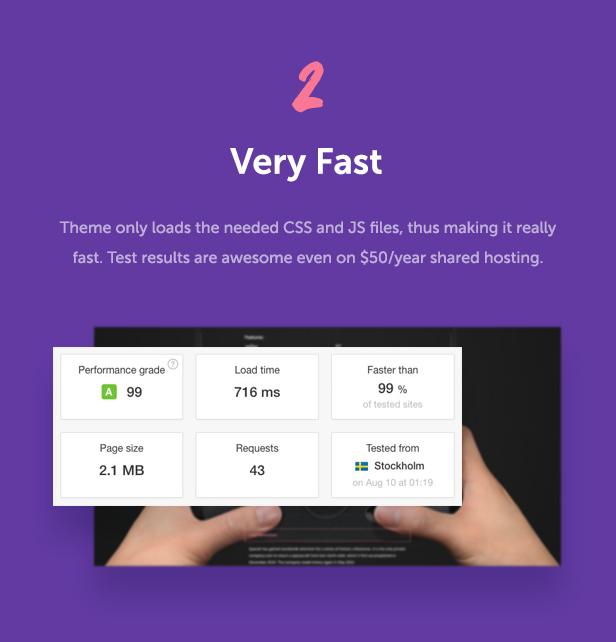 very fast - Landkit - WordPress Landing Page Theme