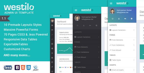 01 Westilo Bootstrap Responsive Admin Template.  large preview - Westilo - Bootstrap Responsive Admin Template