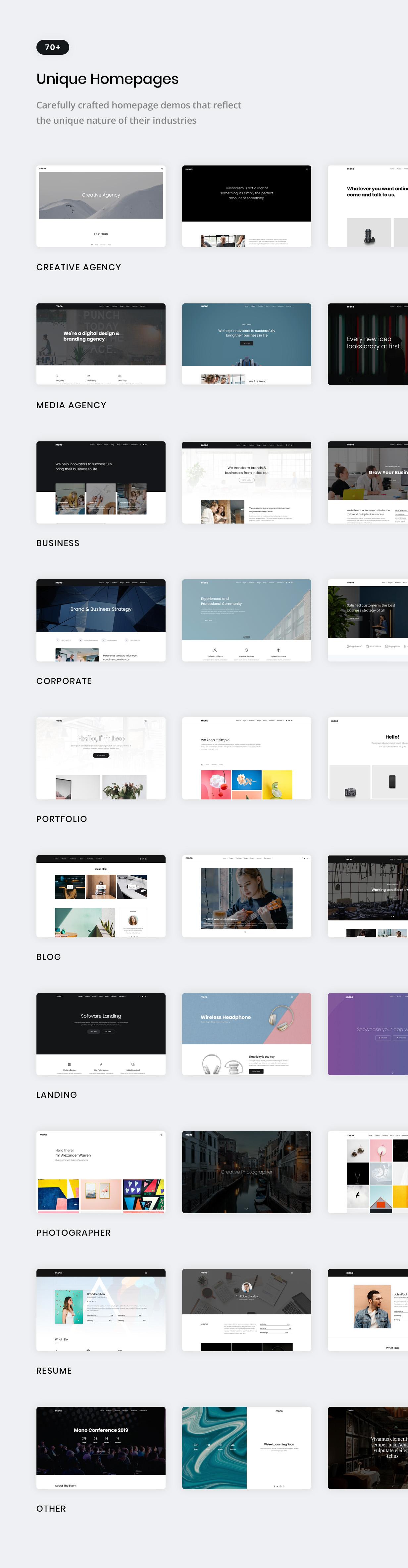 1 description home 21 feb2 - Mono - Multi-Purpose HTML5 Template