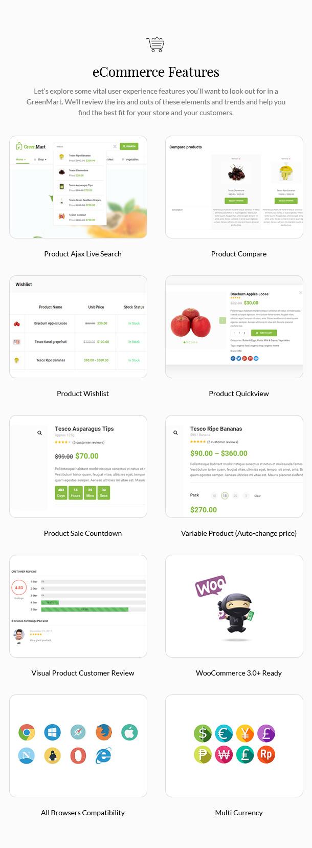 12 info - GreenMart – Organic & Food WooCommerce WordPress Theme