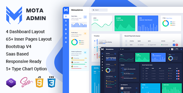 1621513247 862 01 preview.  large preview - MotaAdmin - Admin & Dashboard Template