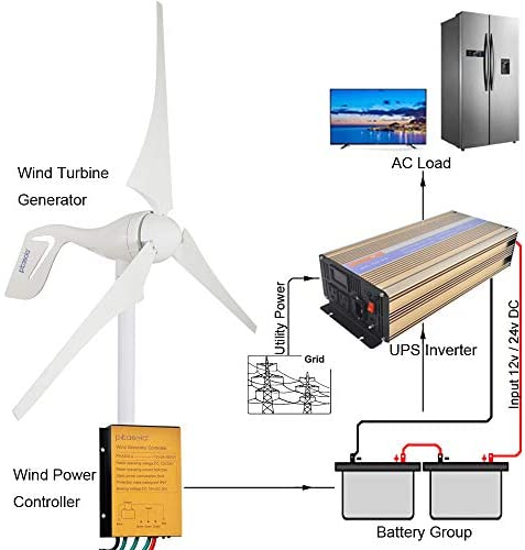 41dQBubkvCL. AC  - Pikasola Wind Turbine Generator 400W 12V with 3 Blade 2.5m/s Low Wind Speed Starting Wind Turbines with Charge Controller, Windmill for Home