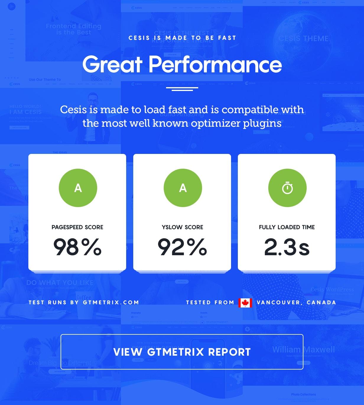Cesis WordPress Description Performace gtmetrix - Cesis   Responsive Multi-Purpose WordPress Theme