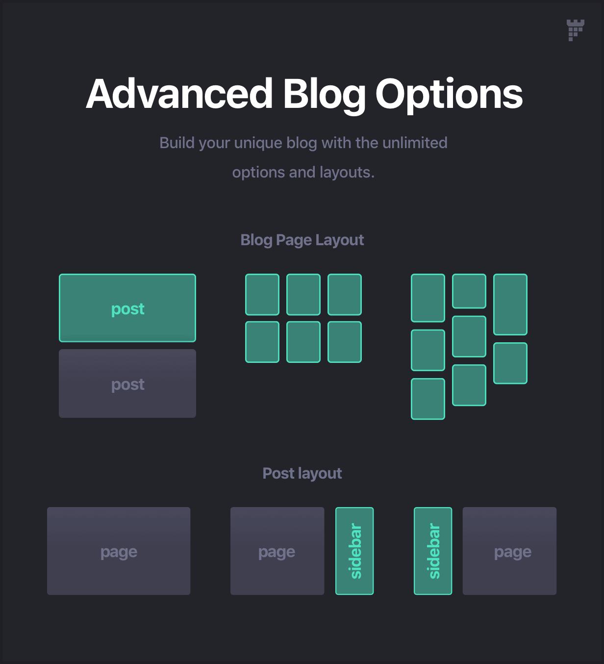 blog options - Essentials | Multipurpose WordPress Theme