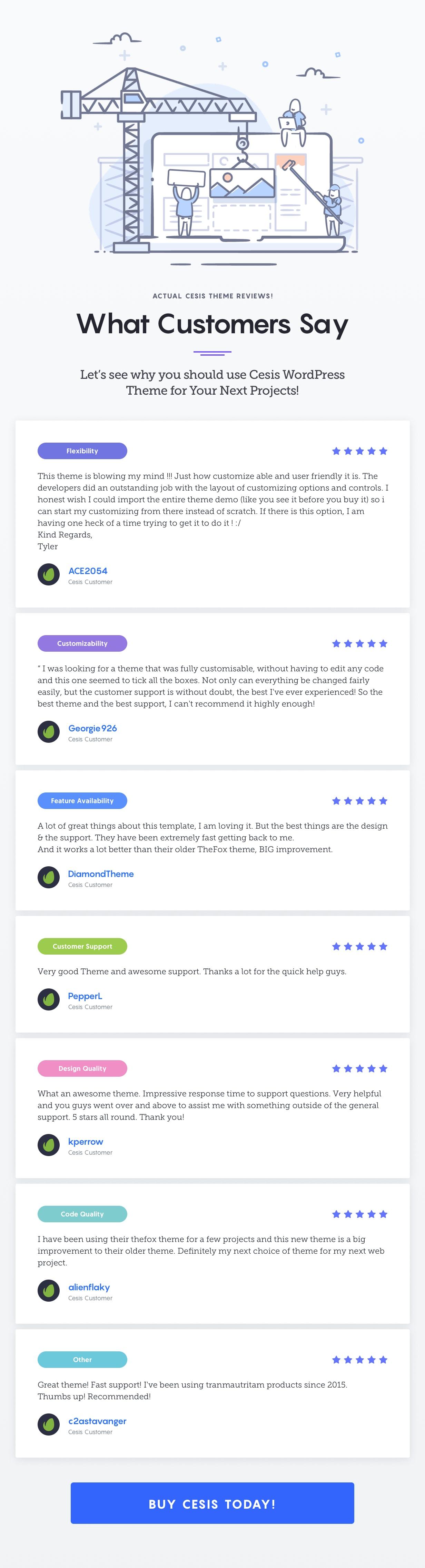 cesis theme reviews 1 - Cesis   Responsive Multi-Purpose WordPress Theme